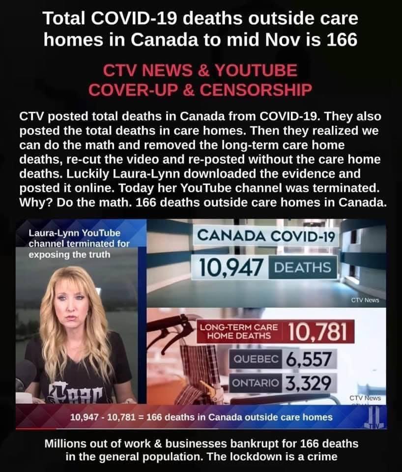 Laura-Lynn-Covid-math-deaths-in-Canada